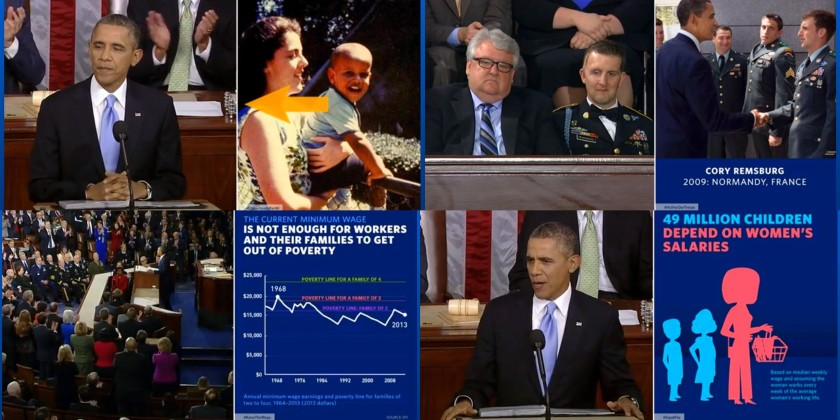 sotu 2014 moments & issues