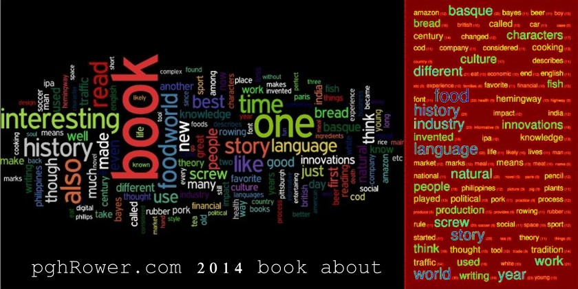 word cloud book blog 2014b